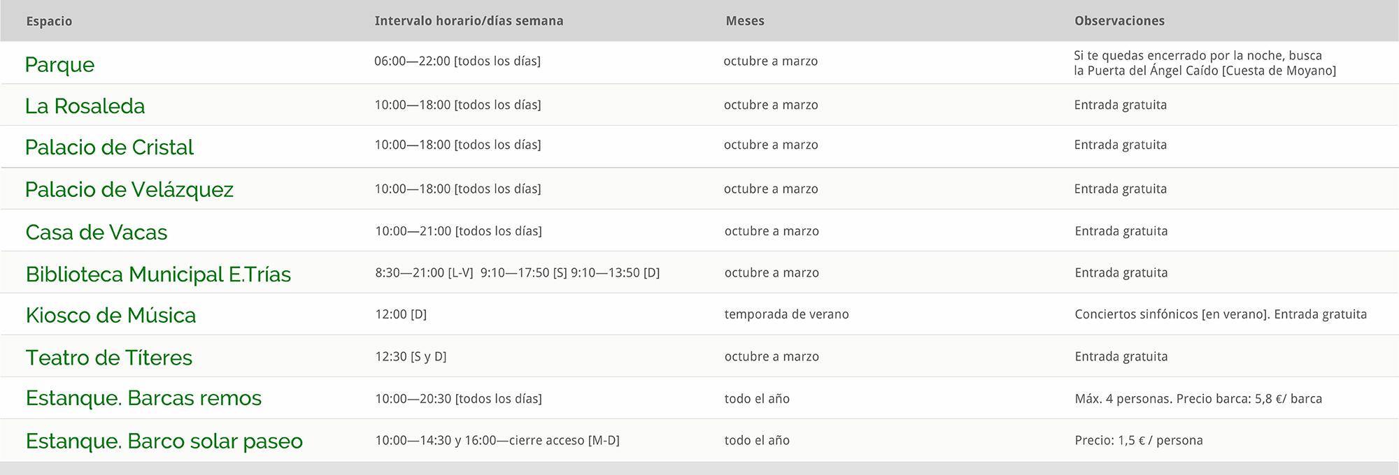 horario_retiro